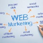最近webマーケティングで1番騒がれている!!インバウンドマーケティングとは??