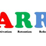 月100万アフィリエイト稼ぎたいならAARRRの仕組みを作れ!!