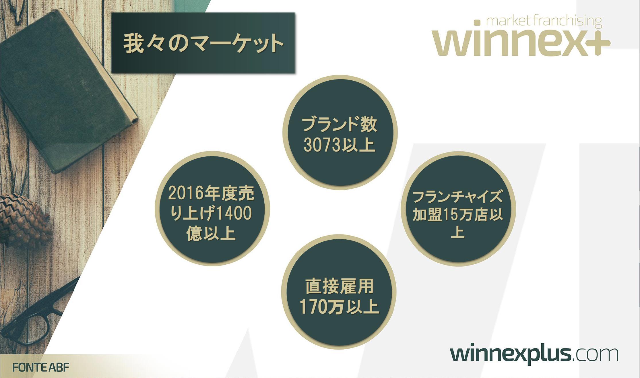 winnexplus