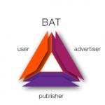 【面白い】ICOで約38億円を調達したブラウザと広告のあり方を変える仮想通貨「BAT(Basic Attention Token)」についてまとめてみた