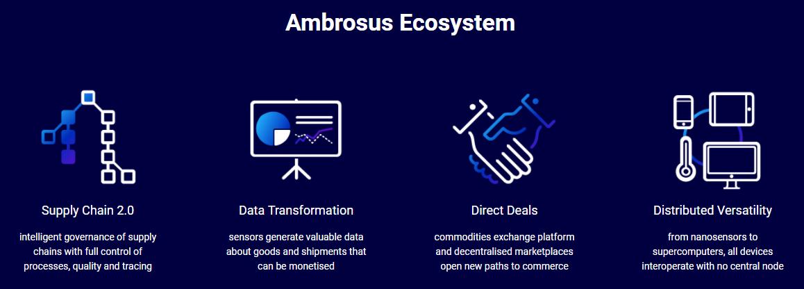 Ambrosus 仮想通貨