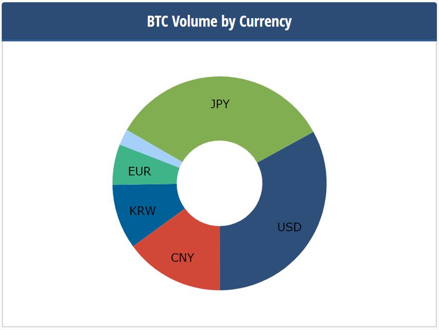 仮想通貨 マイニング 日本
