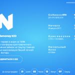 【ICO】世界で最初の分散化されたLending(レンディング)プラットフォームの仮想通貨「Nimfamoney(ニムファモニー)」についてまとめてみた
