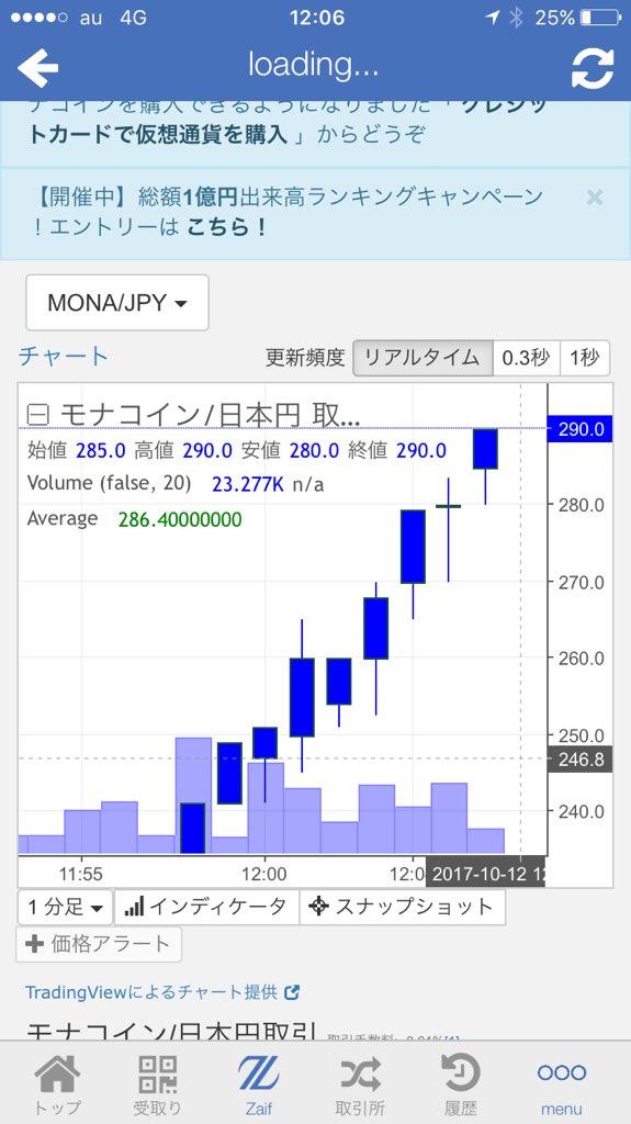 MonaCoin(モナーコイン) 仮想通貨