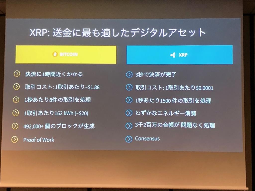 Ripple(リップル) ミートアップ 東京