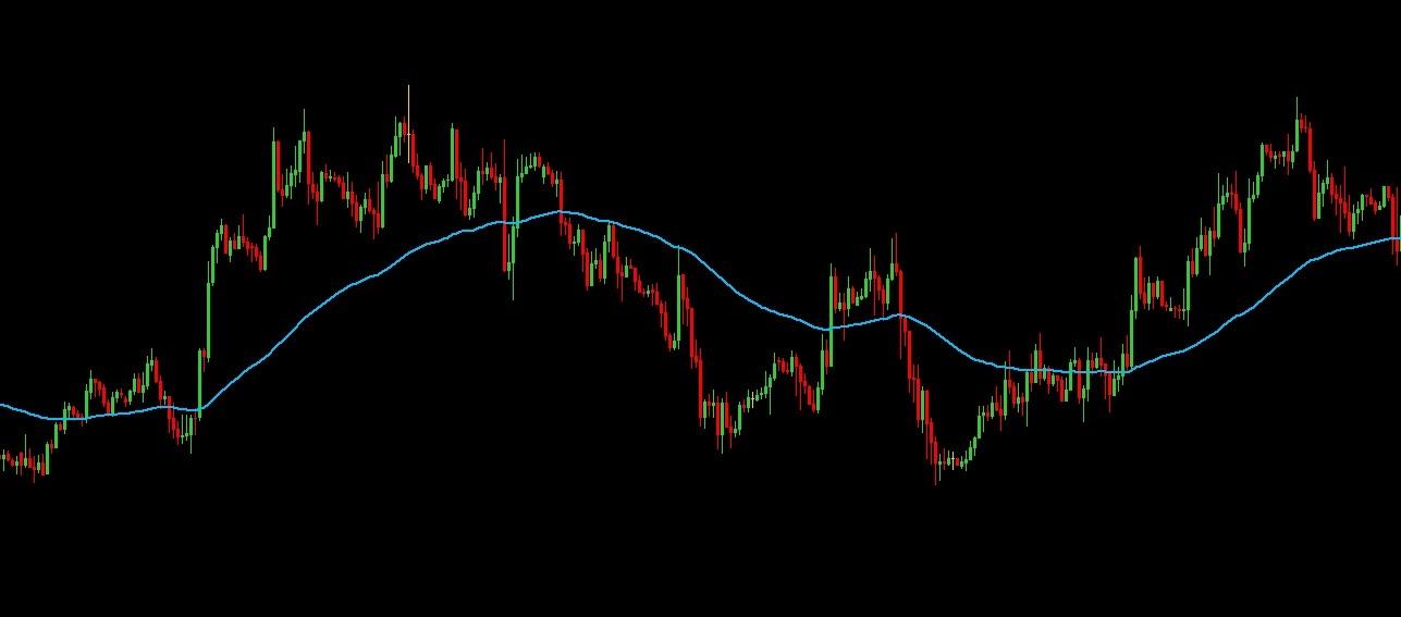 Bitcoin(ビットコイン)FX テクニカル分析