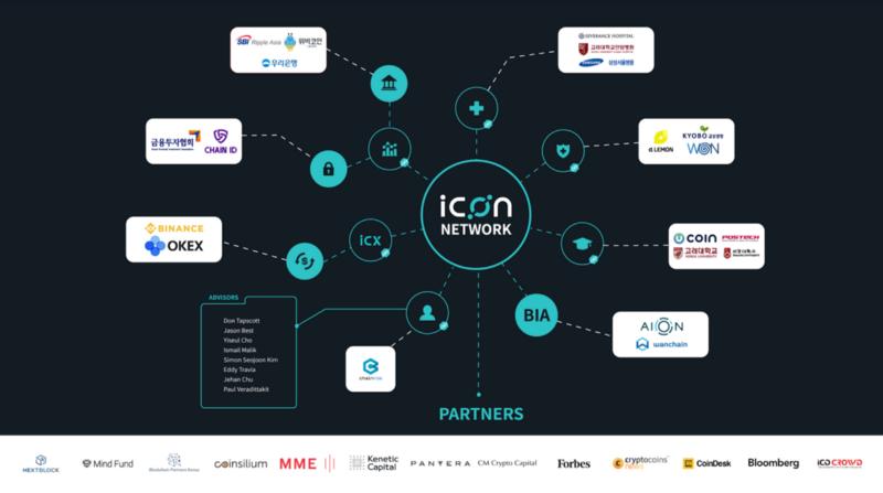 ICON(アイコン) ICX 2017年 事業