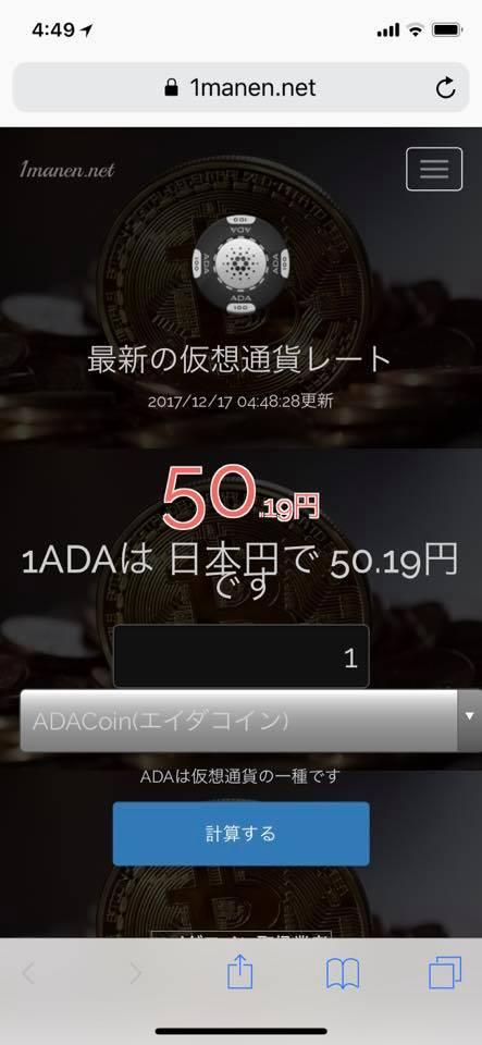 Cardano(カルダノ) ADACoin(エイダコイン) 12月17日