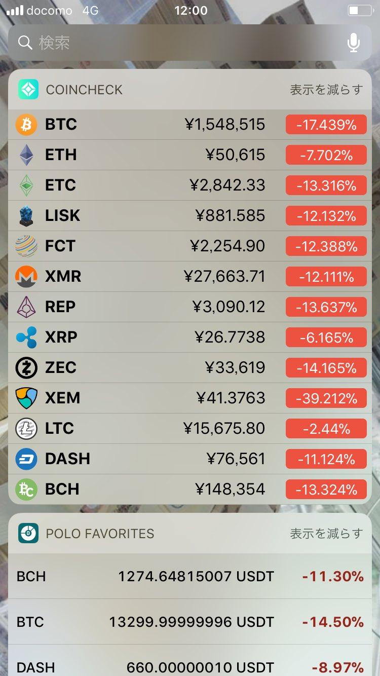 仮想通貨 12月10日 暴落
