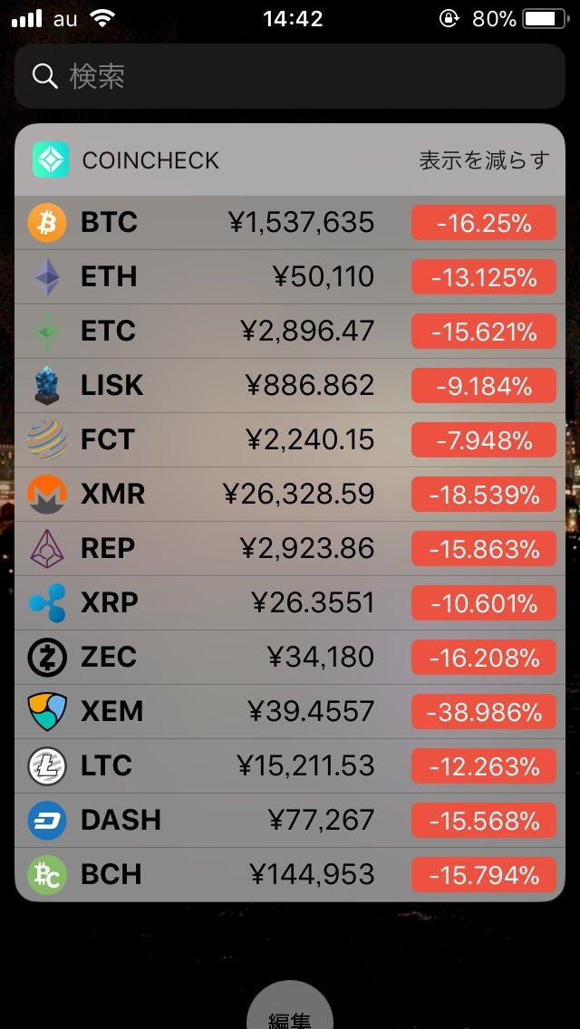 ビットコイン 12月 暴落理由