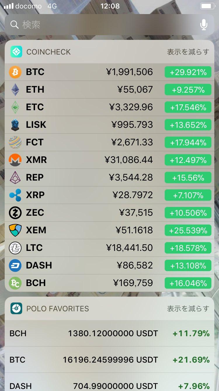 12月11日 仮想通貨 高騰