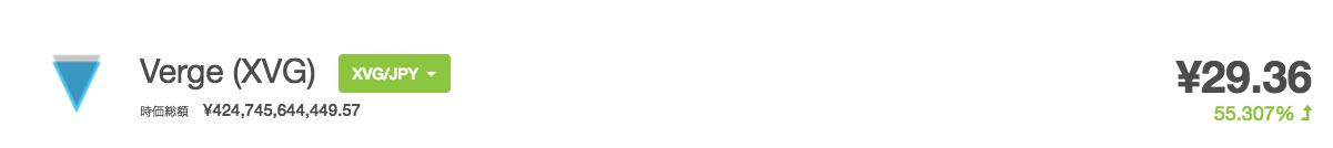 Verge(ヴァージ) 12月24日 高騰