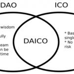【仮想通貨】Vitalik Buterin(ヴィタリック・ブテリン)がDAOの利点を取り入れたICOである「DAICO」を提案!?情報についてまとめてみた