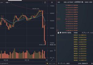 bitflyer(ビットフライヤー) Bitcoin FX SFD 内容変更