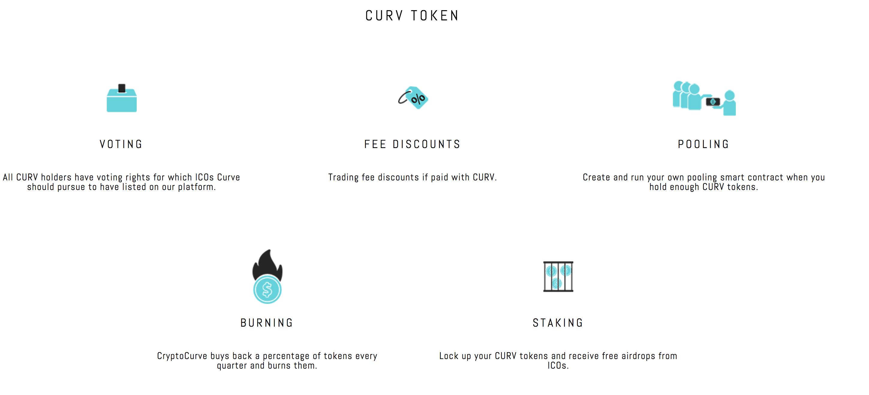 CryptoCurve(CURV) ICO