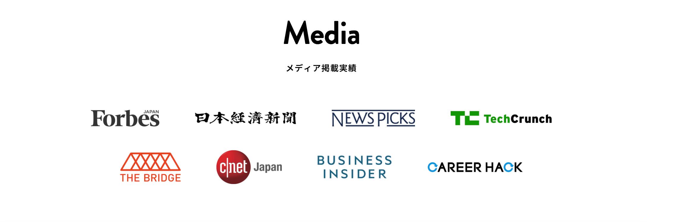 Ginco(ギンコ) メディア掲載実績