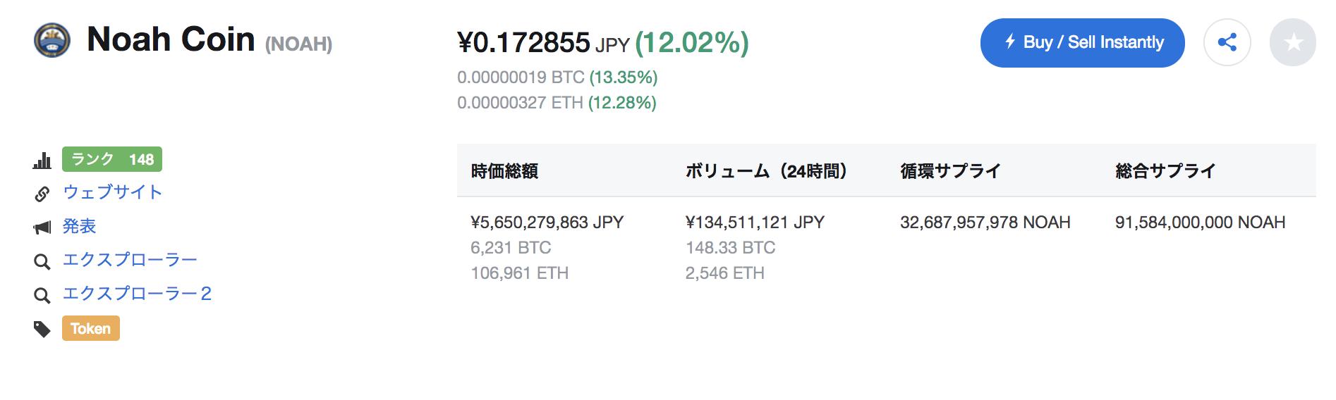 NoahCoin(ノアコイン) 0.1円台