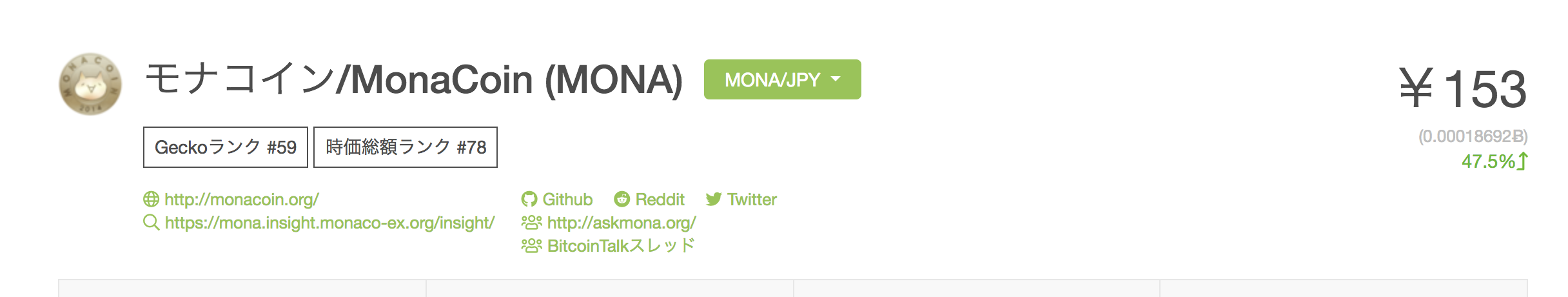 MonaCoin(モナコイン) 9月21日 高騰