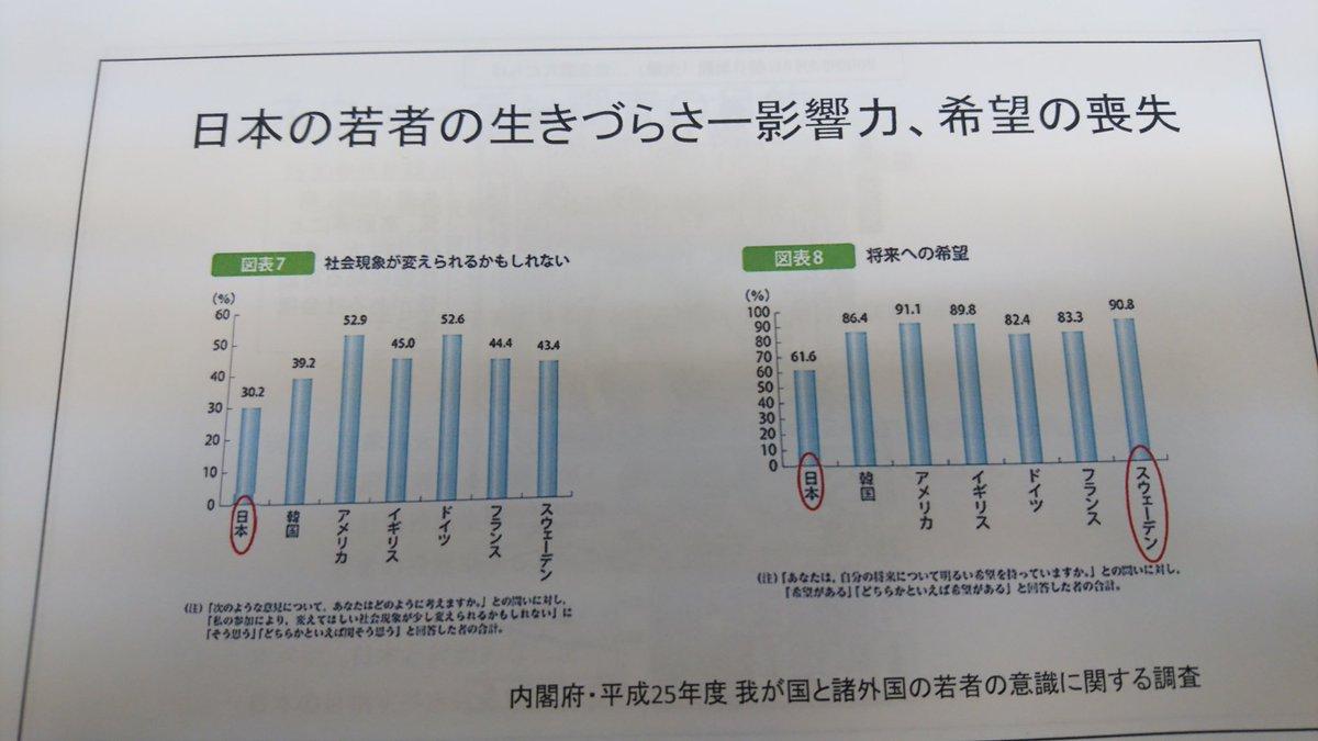 先進国 死因トップ 自殺 日本