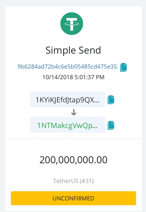 2億ドル USDT Bitfinex(ビットフィネックス) Tether(テザー) 返却