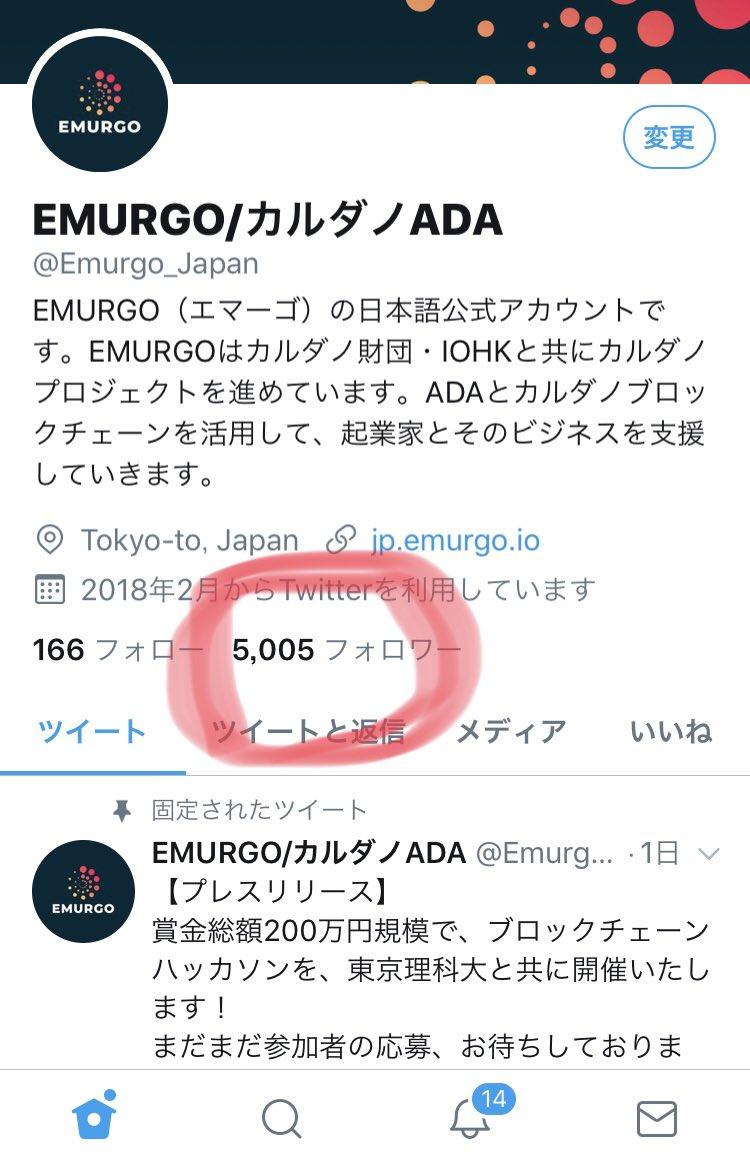 Cardano(カルダノ) EMURGO(エマーゴ) ツイッター フォロワー5000人