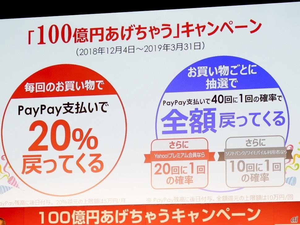 PayPay(ペイペイ) 100億円あげちゃうキャンペーン