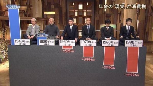 日本年金機構 新社会人 ツイート SNS 大炎上