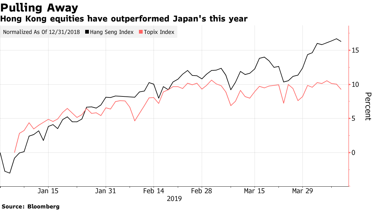 日本株市場 時価総額 世界4位 後退 香港 抜かれる