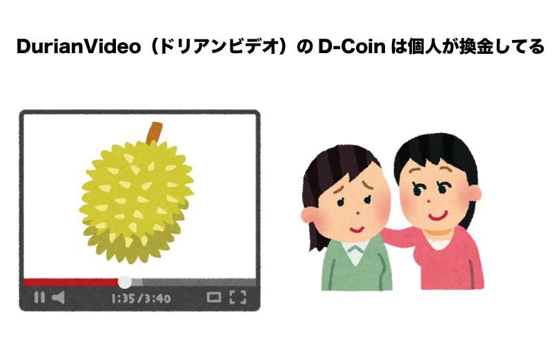 DurianVideo(ドリアンビデオ) D-Coin