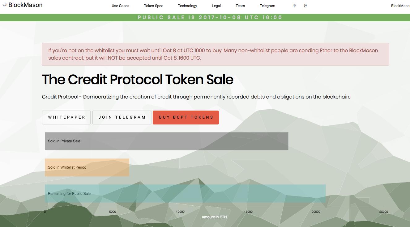 Credit Protocol Token(クレジットプロコトルトークン) ICO