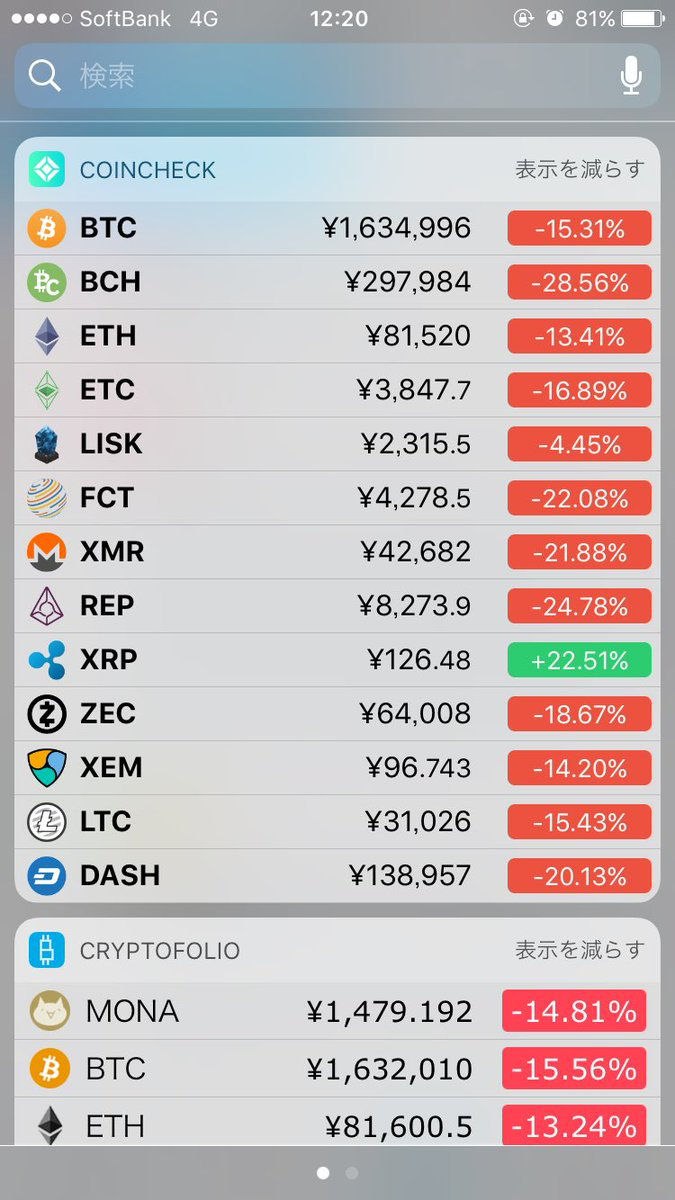 12月22日 Bitcoin(ビットコイン) アルトコイン 大暴落