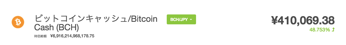 BitcoinCash(ビットコインキャッシュ) 12月20日 高騰