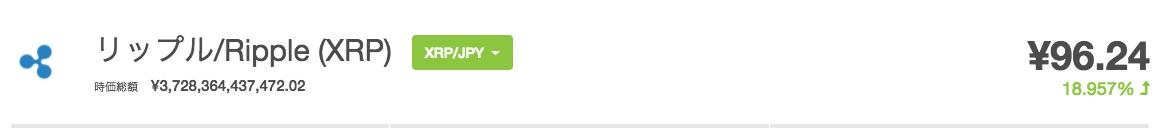 Ripple(リップル) 高騰 12月19日