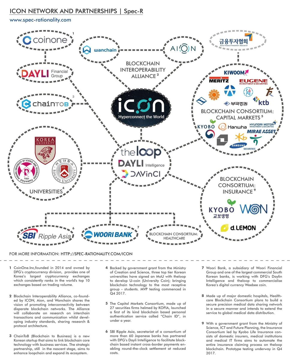 ICON(アイコン) ICX パートナー