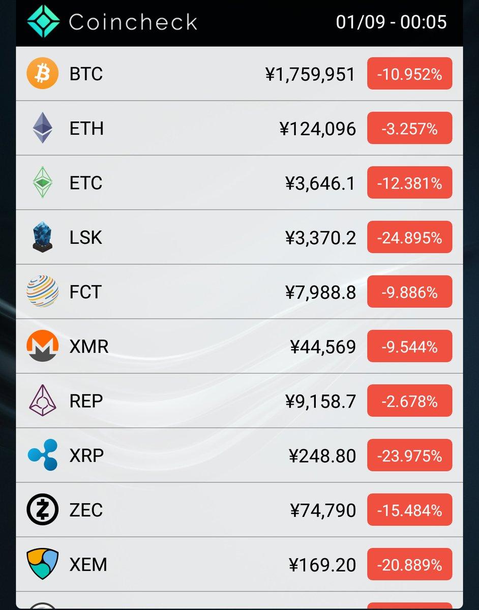 仮想通貨全体 暴落 1月9日