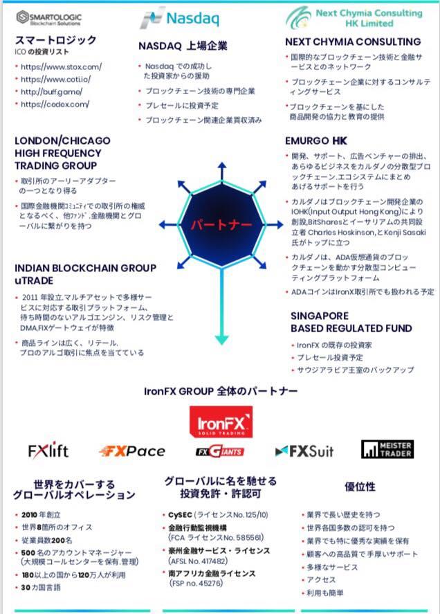 Cardano(カルダノ) ADACoin(エイダコイン) IRONFX