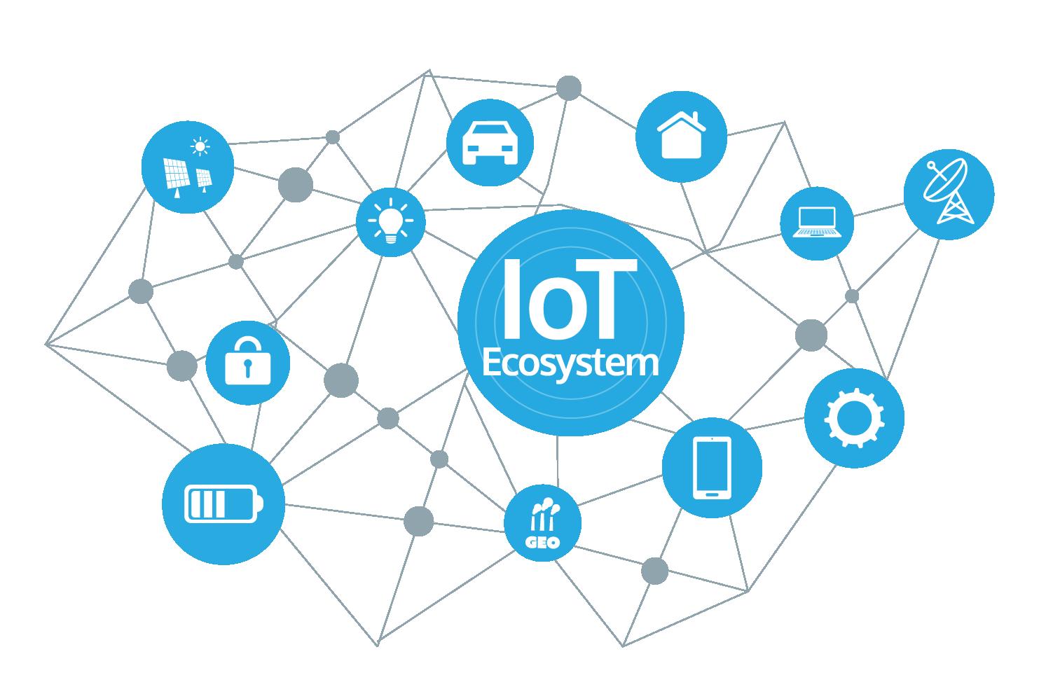 Atonomi(ATMI) IoT(Internet of Things)