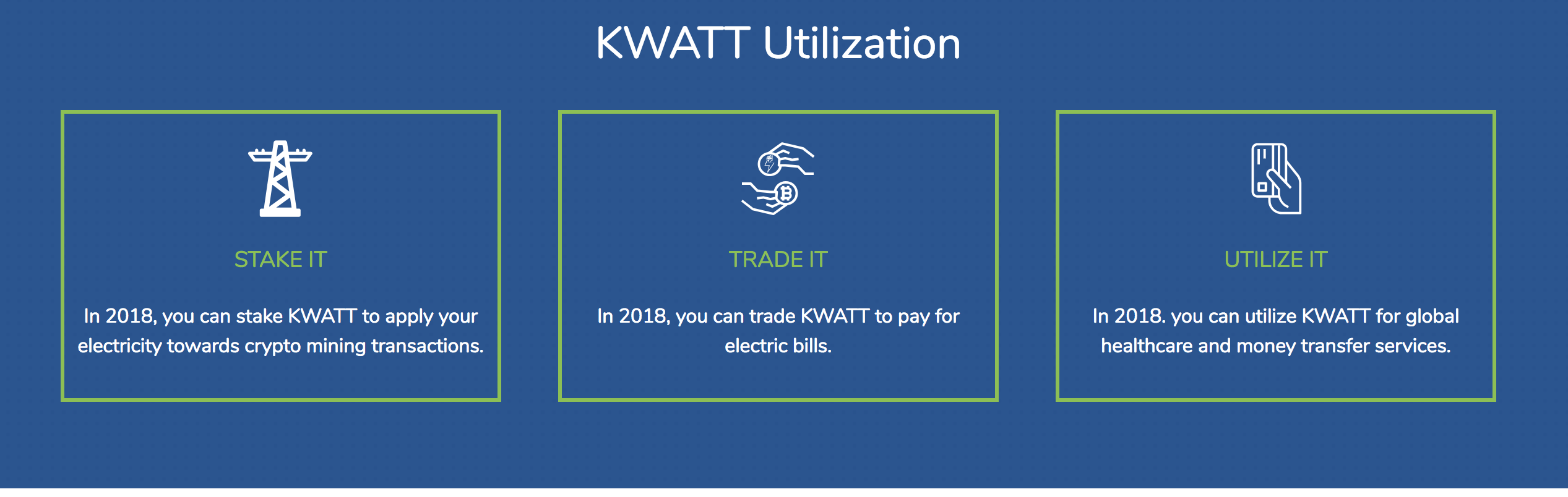 4New(KWATT) ICO
