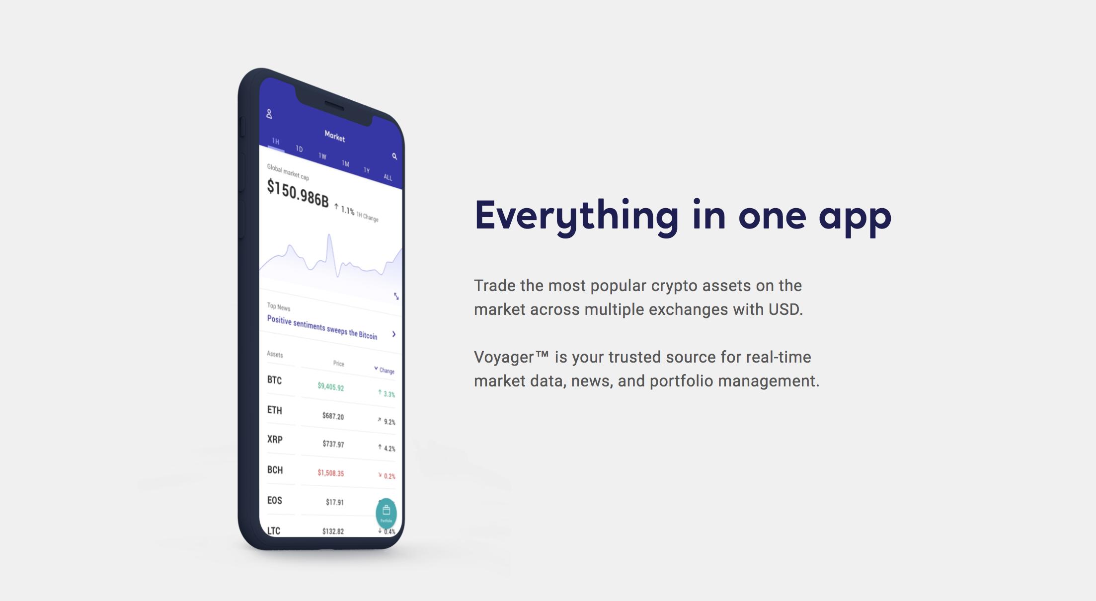 UBER 仮想通貨取引プラットフォーム Voyager Degital社