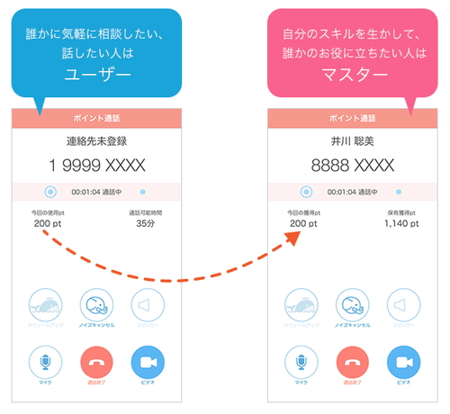 SkyPhone 仮想通貨