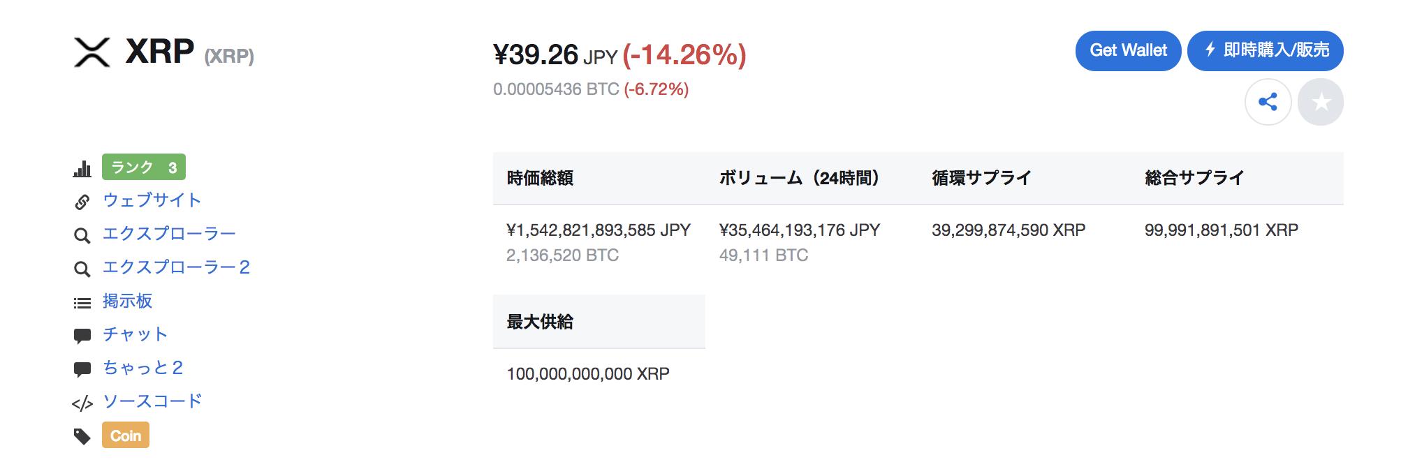 Ripple(リップル) 暴落 30円
