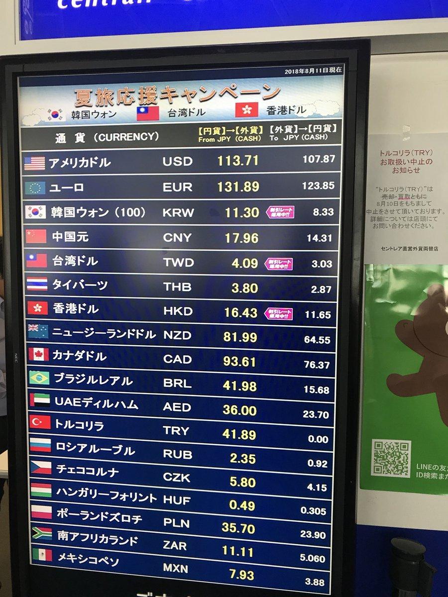 トルコリラ 円 買い取り0円