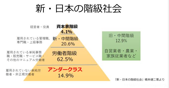 日本 危機的状況 若者