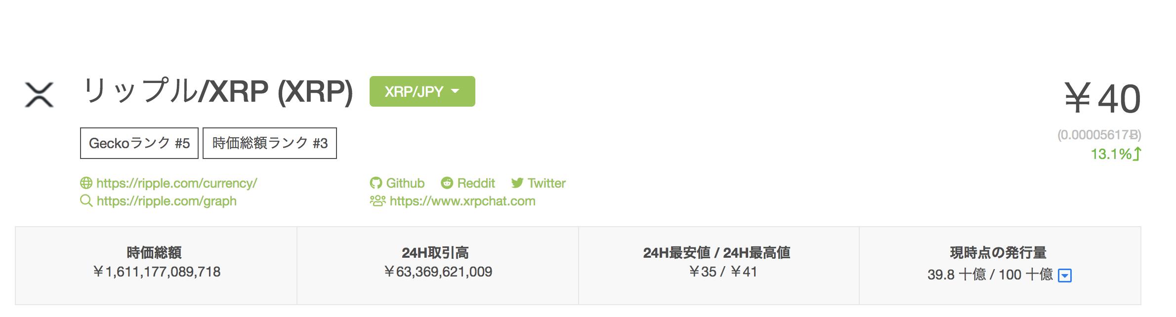 Ripple(リップル) 9月20日 高騰 40円