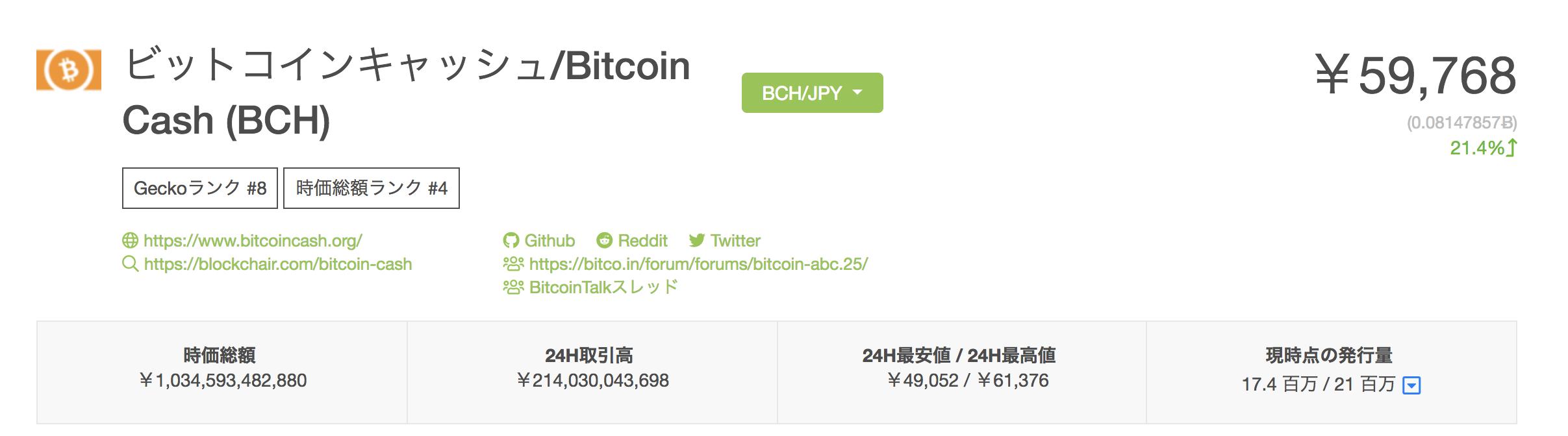 BitcoinCash(ビットコインキャッシュ) 9月27日 高騰