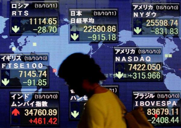 世界同時株安