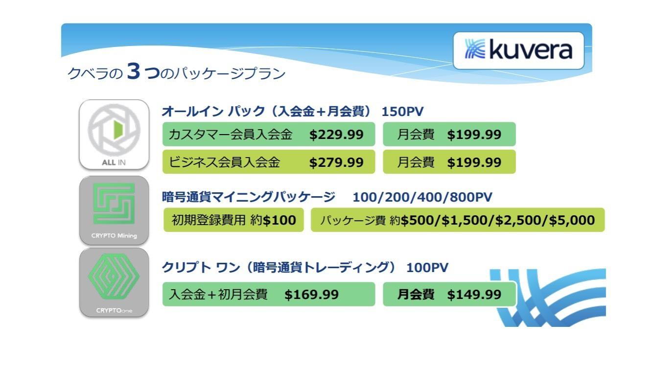 Kuvera(クベラ) 初期費用