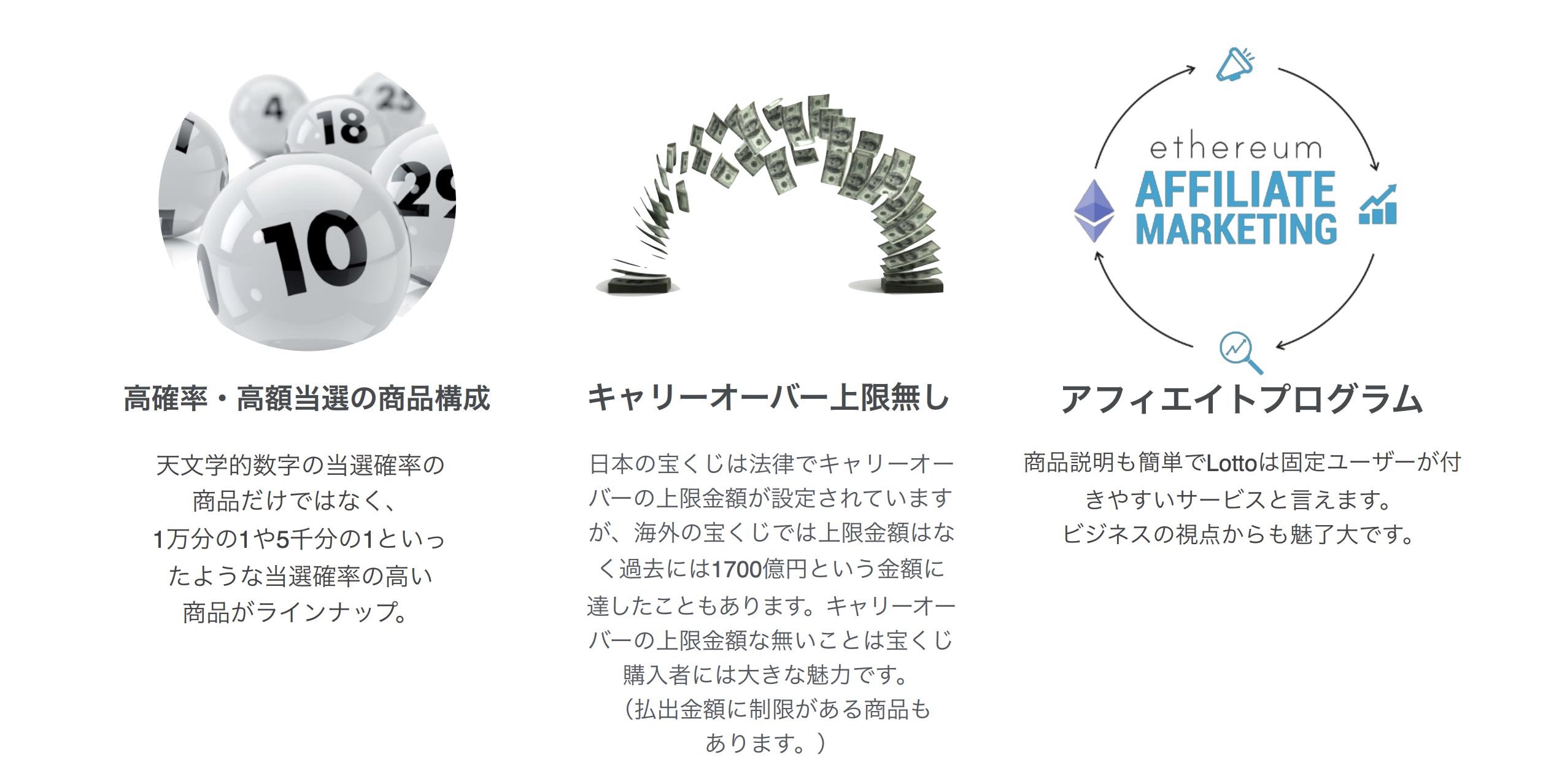 Crypto jumble(クリプトジャンブル)